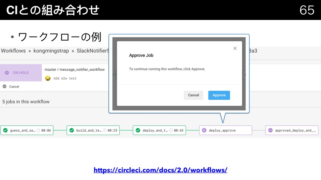 CIとの組み合わせ   https://circleci.com/docs/2.0/wo...