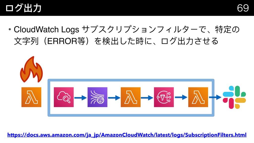 ログ出⼒力力   • CloudWatch Logs サブスクリプションフィルターで、特...