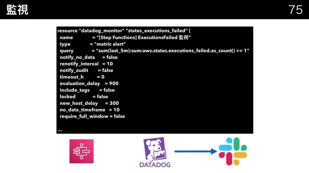 """監視   resource """"datadog_monitor"""" """"states_exec..."""