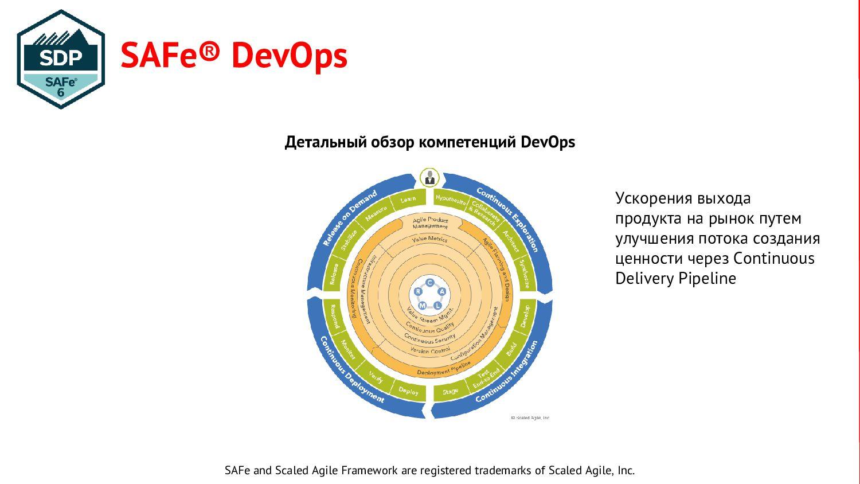 SAFe® DevOps Детальный обзор компетенций DevOps...