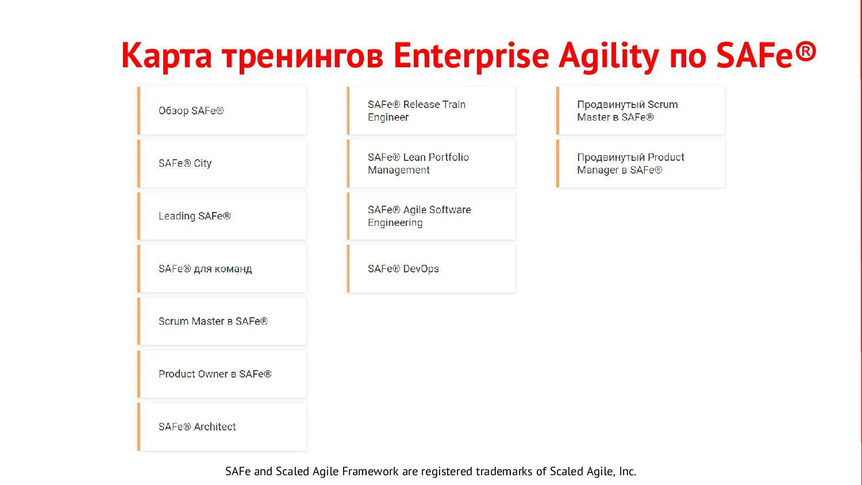 Карта тренингов Enterprise Agility по SAFe® SAF...