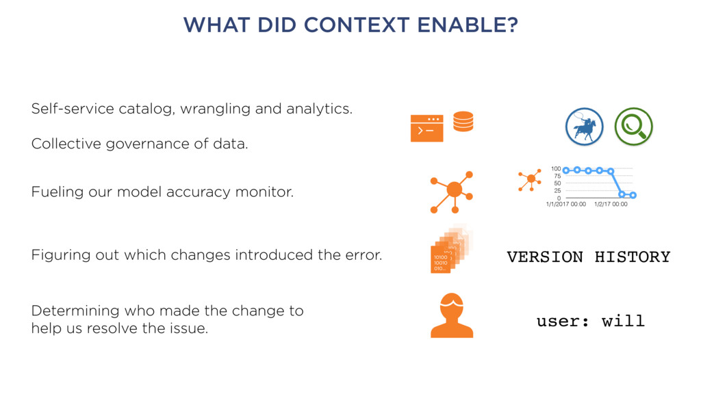 WHAT DID CONTEXT ENABLE? Figuring out which cha...