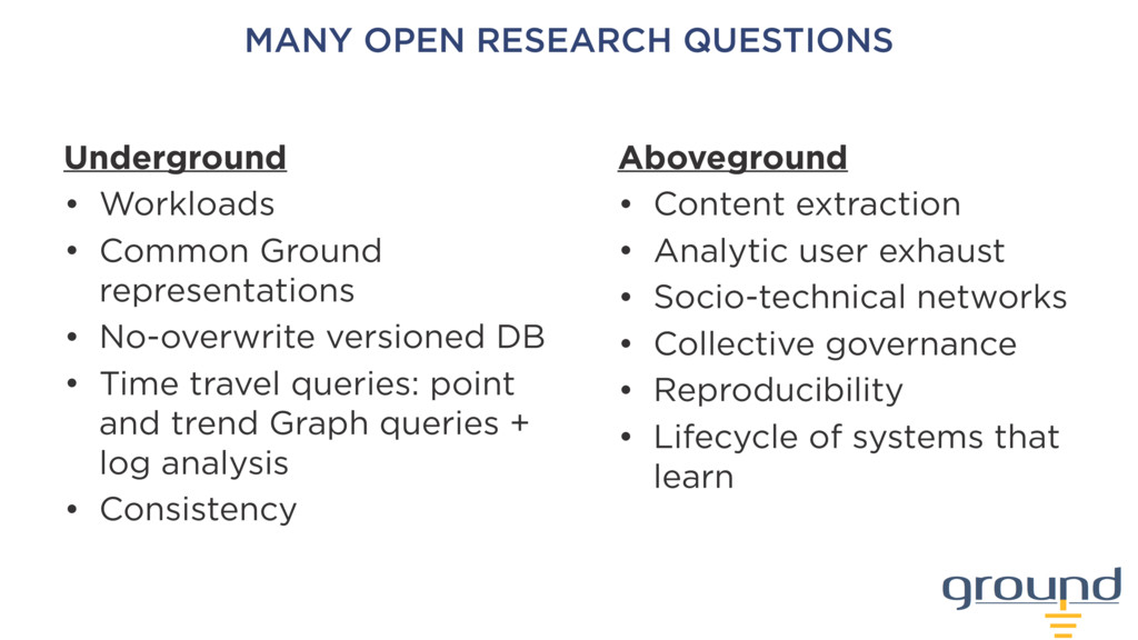 MANY OPEN RESEARCH QUESTIONS Underground • Work...