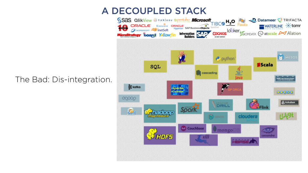 A DECOUPLED STACK SQL GP ORCA The Bad: Dis-inte...