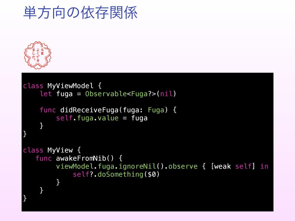 class MyViewModel { let fuga = Observable<Fuga?...