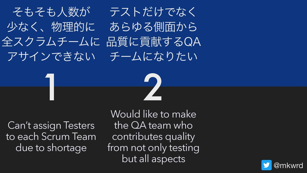 Would like to make the QA team who contributes ...