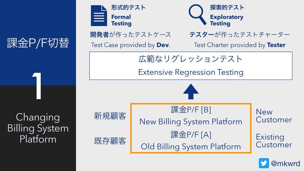 Changing Billing System Platform ՝ۚ1'ସ 1 ՝ۚP/...