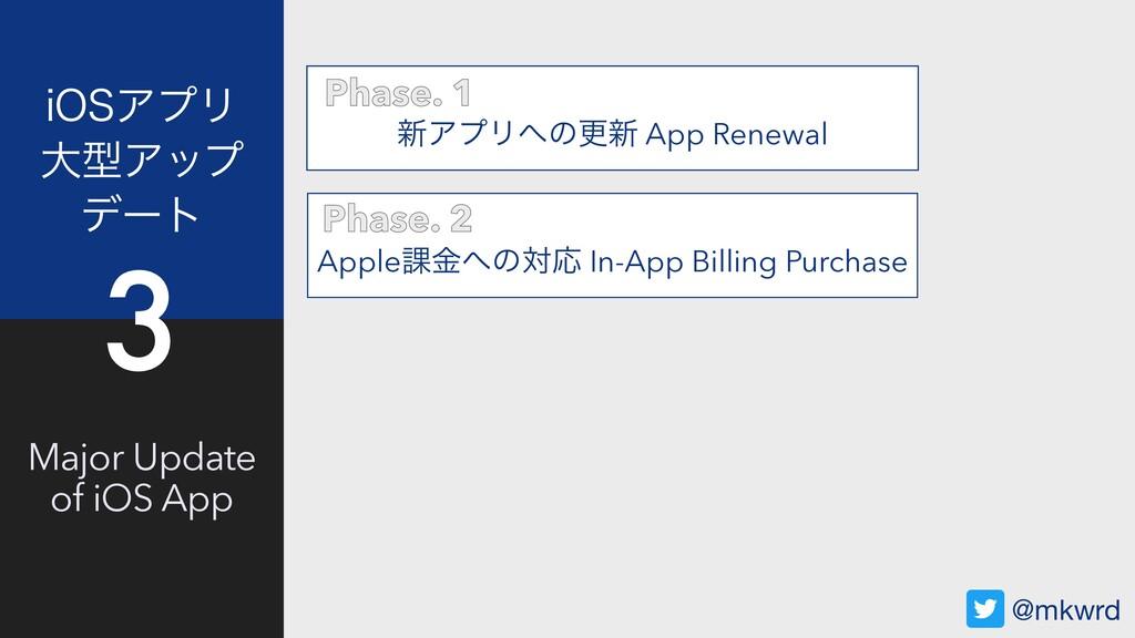 Major Update of iOS App J04ΞϓϦ େܕΞοϓ σʔτ 3 ৽Ξ...