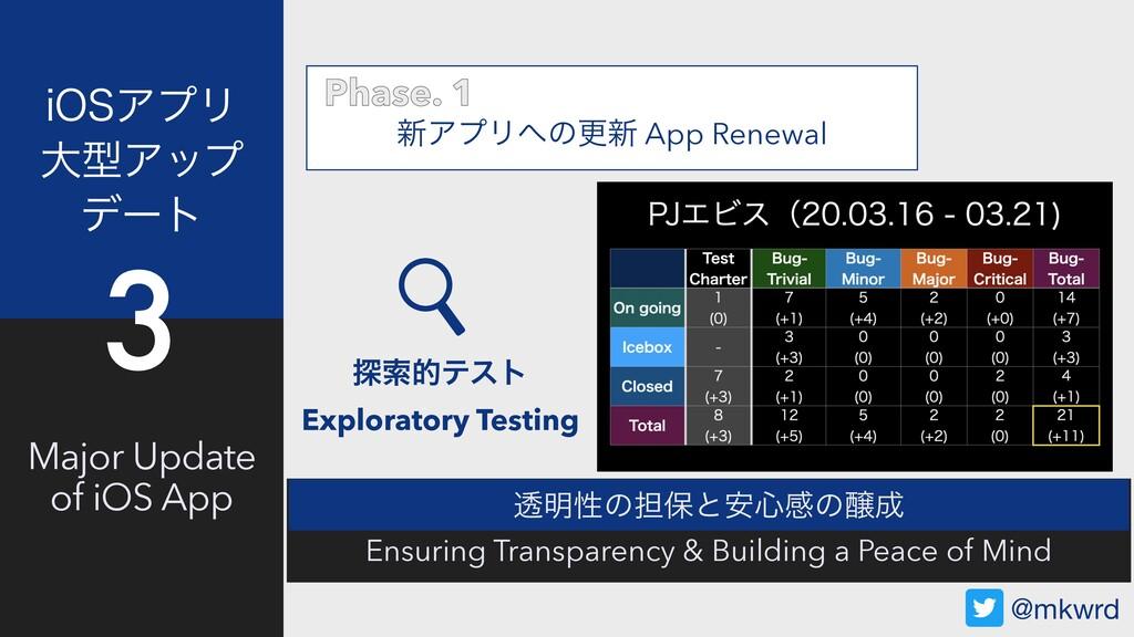 Apple՝ۚͷରԠ In-App Billing Purchase Phase. 2 Ap...