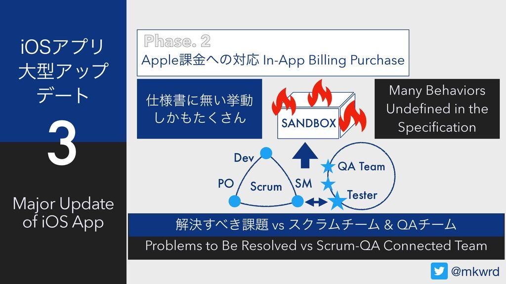 Major Update of iOS App J04ΞϓϦ େܕΞοϓ σʔτ 3 Pr...