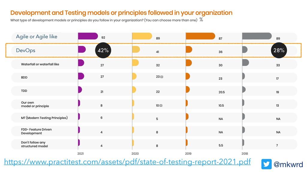 https://www.practitest.com/assets/pdf/state-of-...