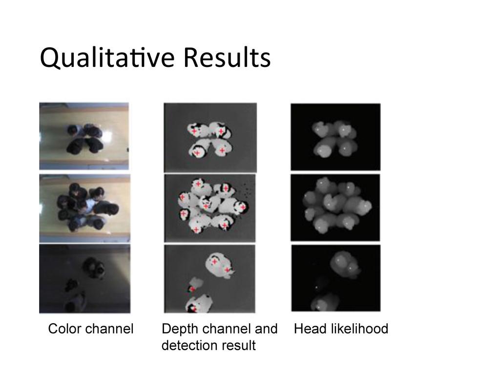 Qualita,ve Results  Color channel Depth ...