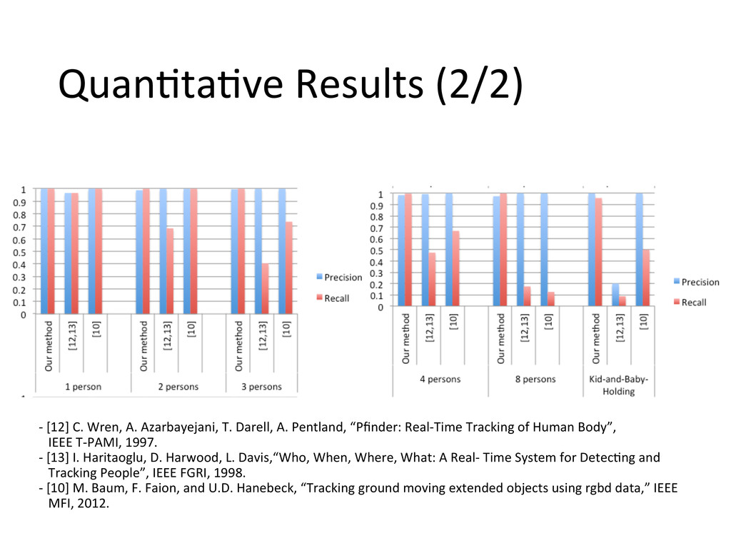 Quan,ta,ve Results (2/2)  -‐ [12]...