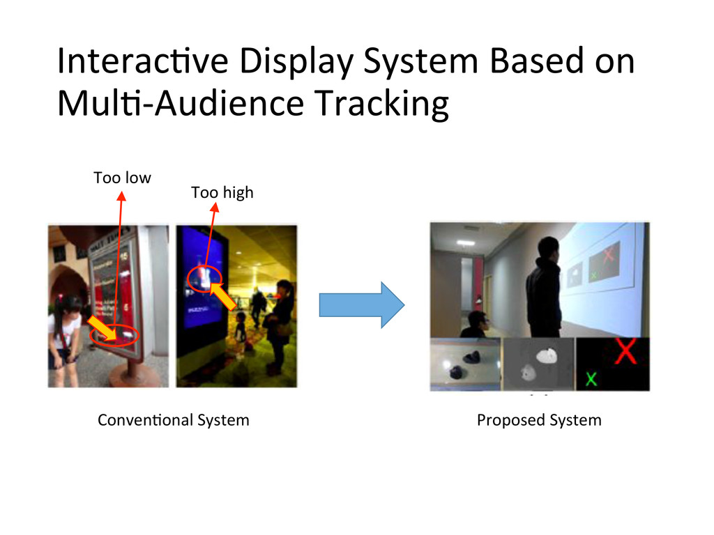 Interac,ve Display System Based on...