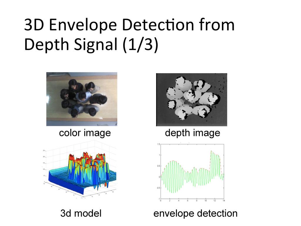 3D Envelope Detec,on from  Depth ...