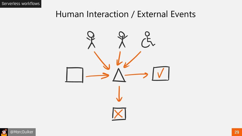 @MarcDuiker Serverless workflows Human Interact...