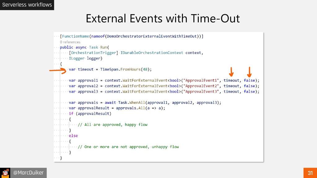@MarcDuiker Serverless workflows External Event...