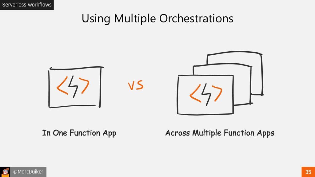@MarcDuiker Serverless workflows Using Multiple...