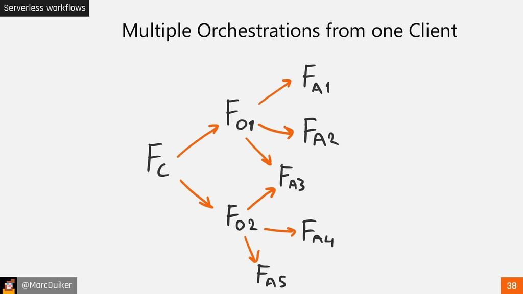 @MarcDuiker Serverless workflows Multiple Orche...