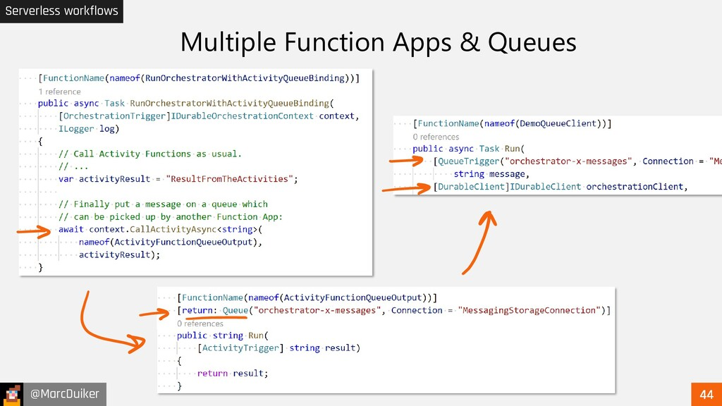 @MarcDuiker Serverless workflows Multiple Funct...