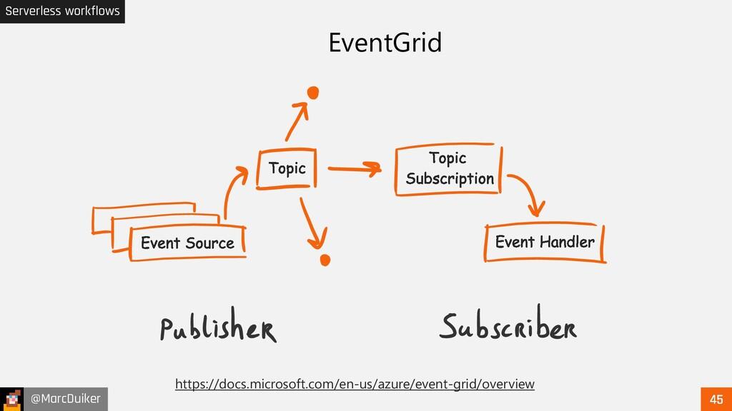 @MarcDuiker Serverless workflows EventGrid http...