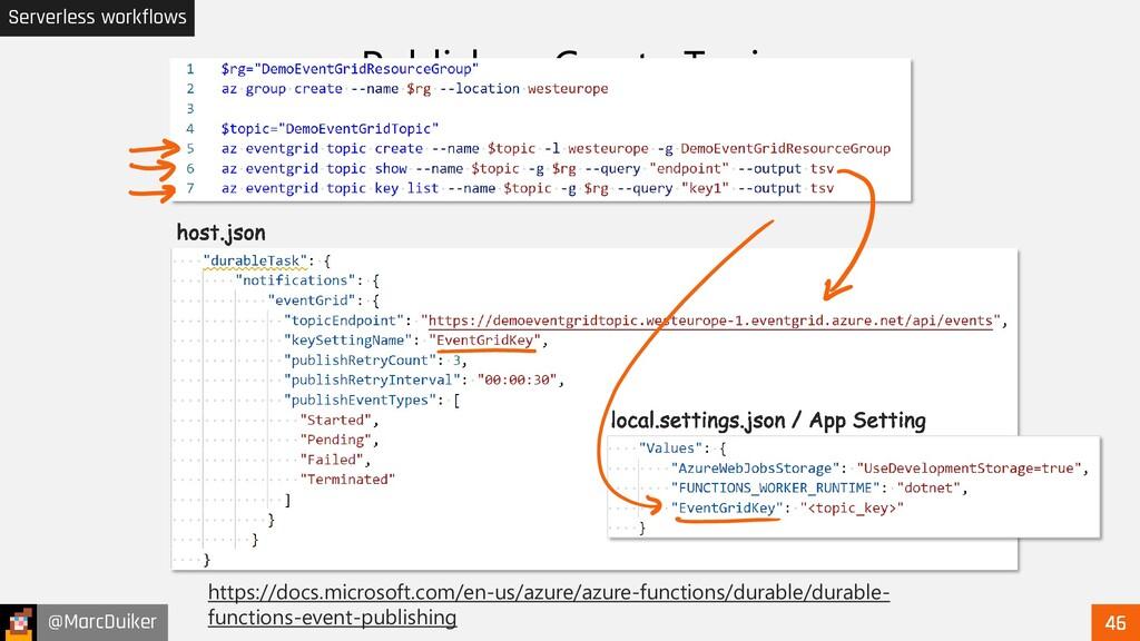 @MarcDuiker Serverless workflows Publisher: Cre...