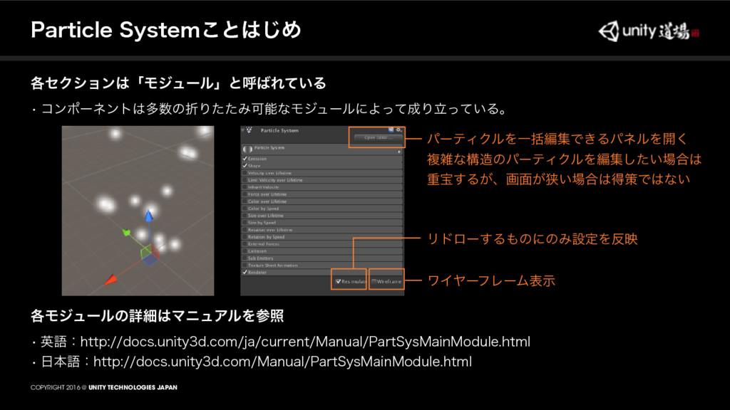 COPYRIGHT 2016 @ UNITY TECHNOLOGIES JAPAN COPYR...