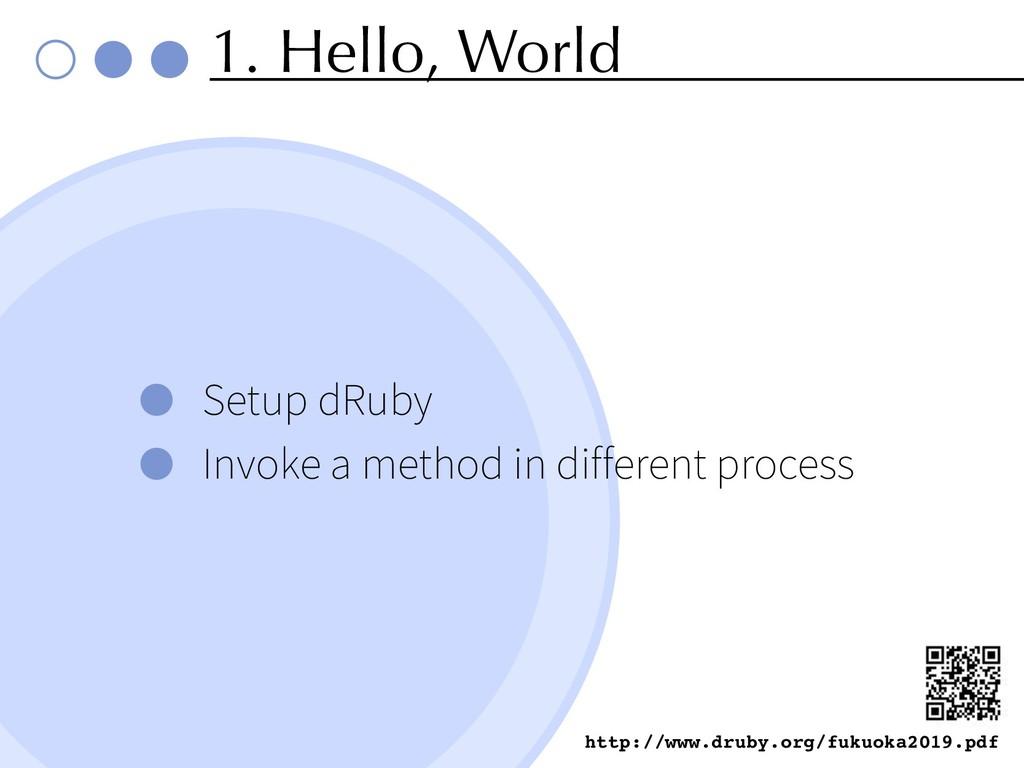 1. Hello, World Setup dRuby Invoke a method in ...