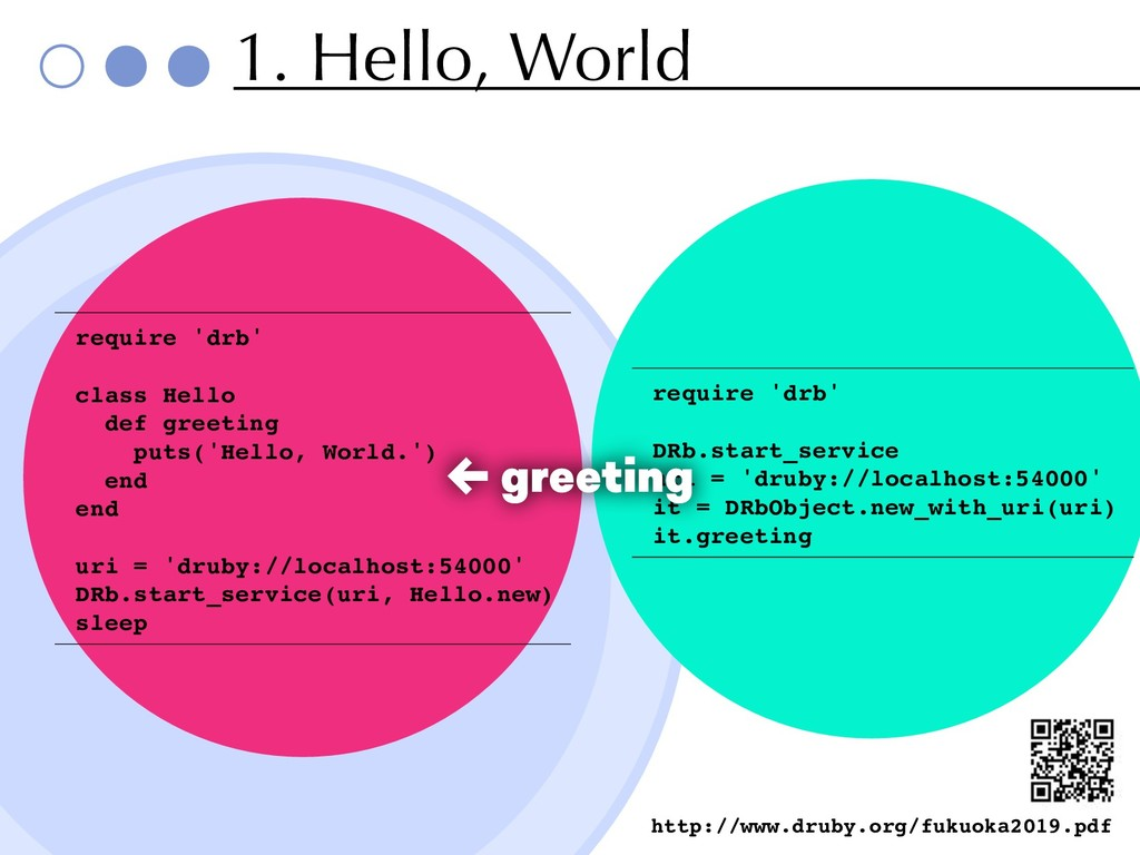 1. Hello, World http://www.druby.org/fukuoka201...