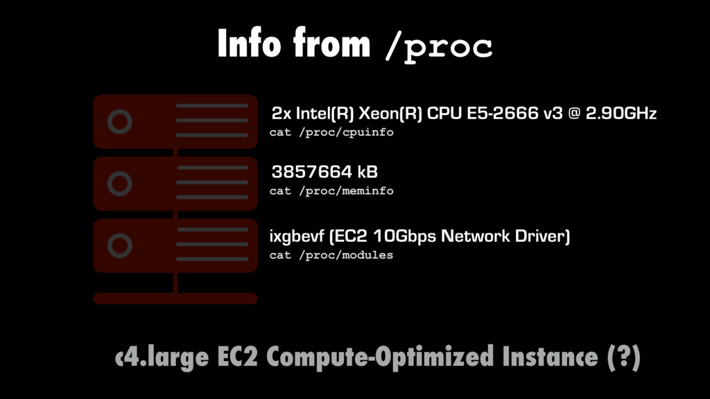 Info from /proc 2x Intel(R) Xeon(R) CPU E5-2666...