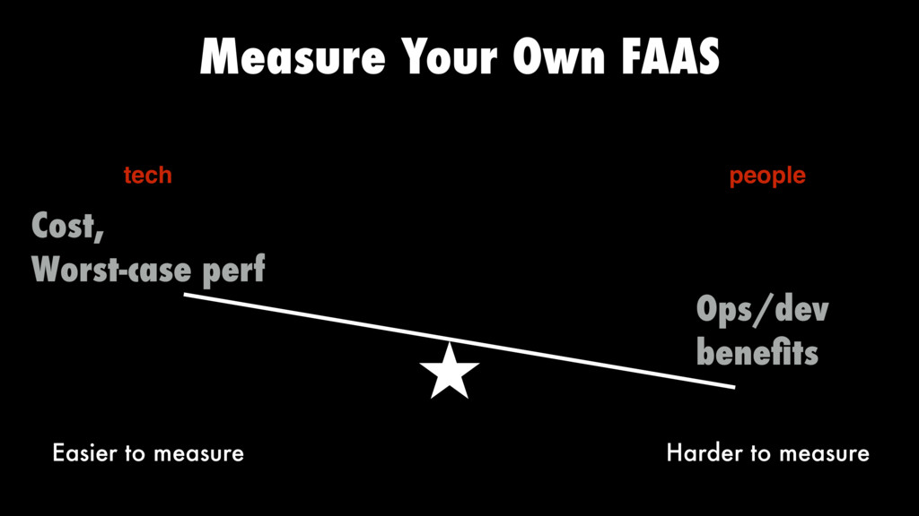 Measure Your Own FAAS Cost, Worst-case perf Ops...