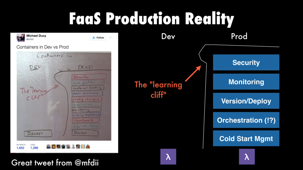 FaaS Production Reality λ λ Dev Prod Orchestrat...