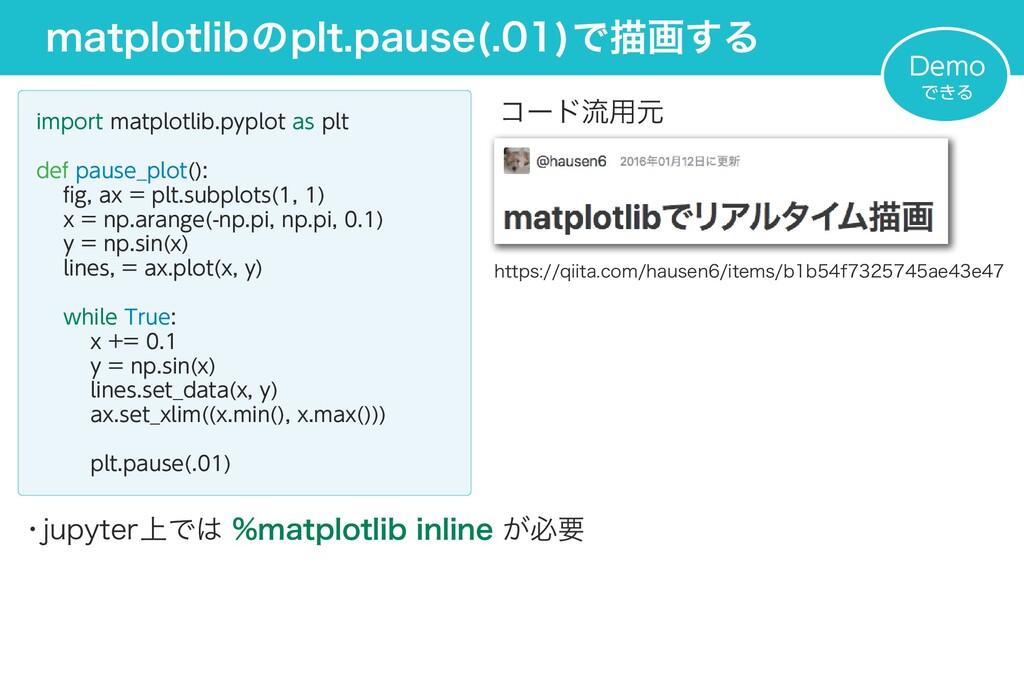 matplotlibのplt.pause(.01)で描画する import matplotli...