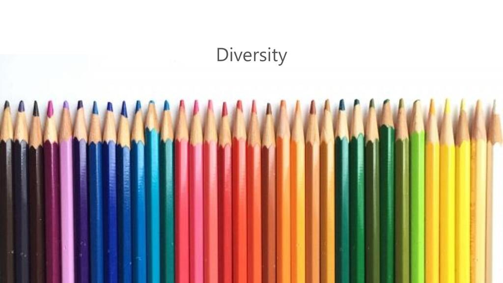 18 Diversity