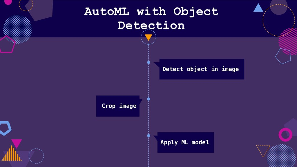 AutoML with Object Detection Detect object in i...