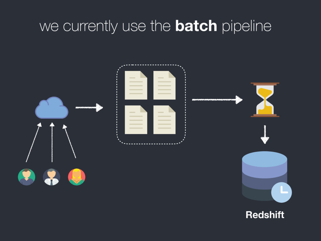 we currently use the batch pipeline Redshift