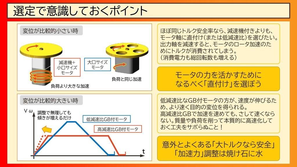 選定で意識しておくポイント V ω t ほぼ同じトルク安全率なら、減速機付きよりも、 モータ軸...