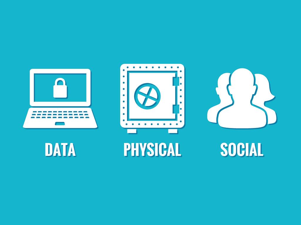 PHYSICAL DATA SOCIAL