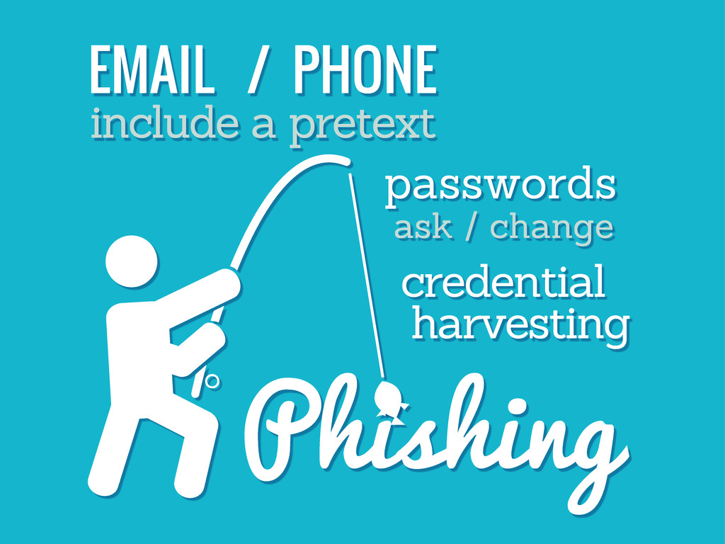 Phishing include a pretext EMAIL / PHONE passwo...