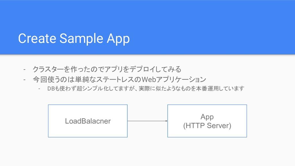 Create Sample App - クラスターを作ったのでアプリをデプロイしてみる - 今...