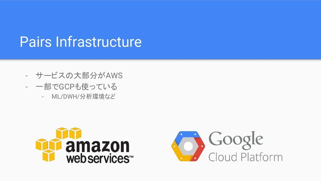 Pairs Infrastructure - サービスの大部分がAWS - 一部でGCPも使っ...