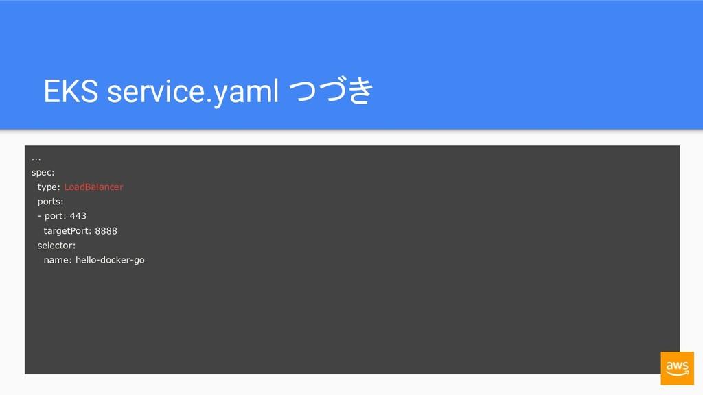 EKS service.yaml つづき ... spec: type: LoadBalanc...