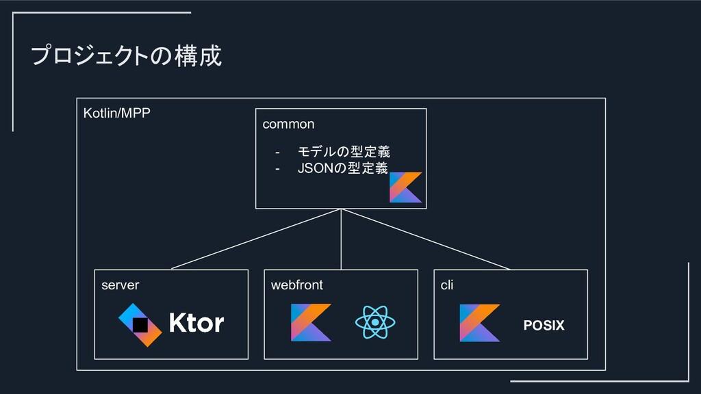 プロジェクトの構成 server Kotlin/MPP common - モデルの型定義 - ...