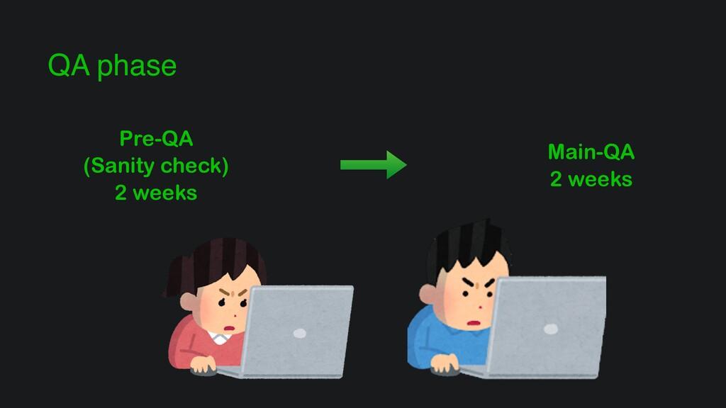 QA phase Pre-QA  (Sanity check) 2 weeks Main-...