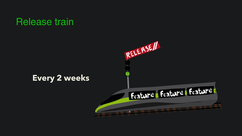 Release train Every 2 weeks