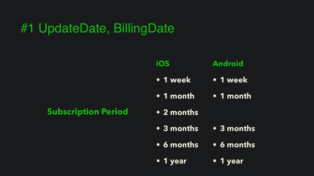 #1 UpdateDate, BillingDate ɹiOS • 1 week • 1 mo...