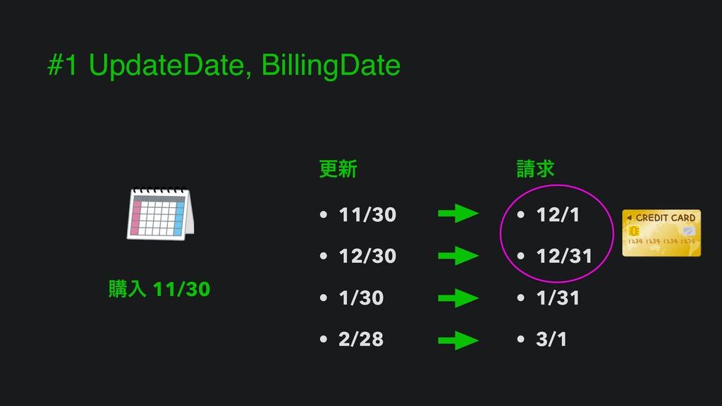 #1 UpdateDate, BillingDate ߋ৽ • 11/30 • 12/30 •...