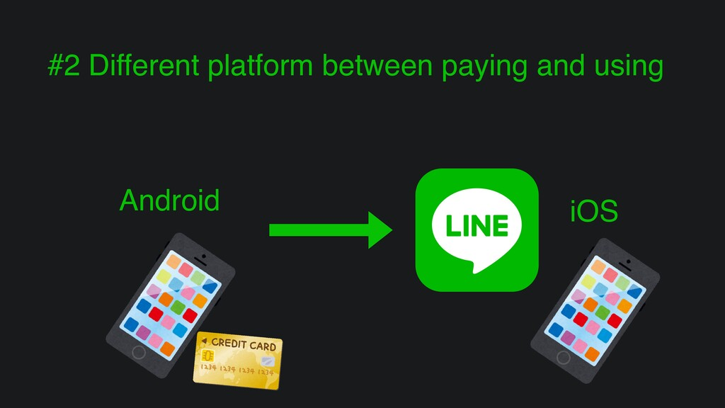 #2 Different platform between paying and using ...