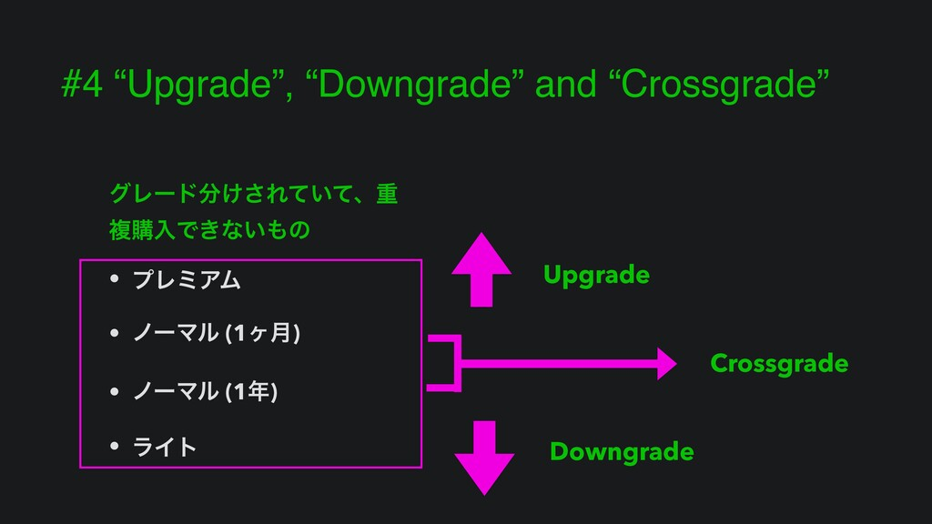 "#4 ""Upgrade"", ""Downgrade"" and ""Crossgrade"" άϨʔυ..."