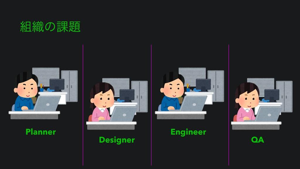 ৫ͷ՝ Planner Designer Engineer QA